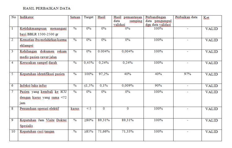 VALIDASI-DATA-PMKP-RSU-BANGLI-TAHUN-2018.html